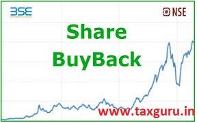 Share Buy Back