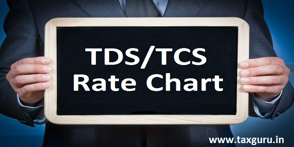 TDS/TCS Rate