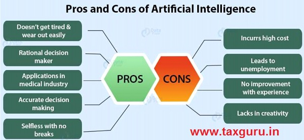 pros and cons of artifical intelligence