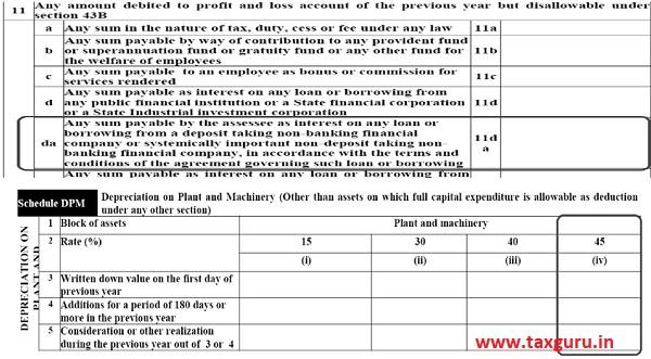 Additional Disclosure [ITR-3,5,6]