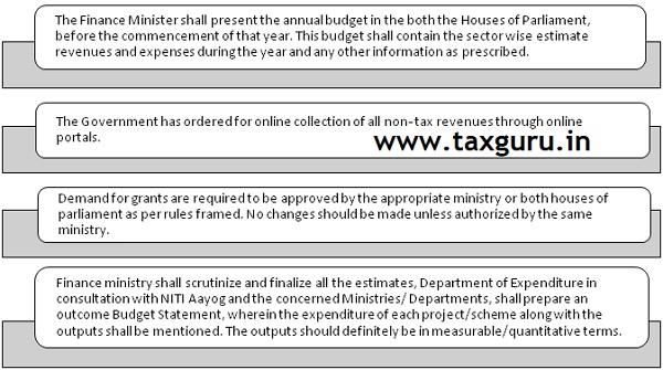 Budget Formulation and Implementation