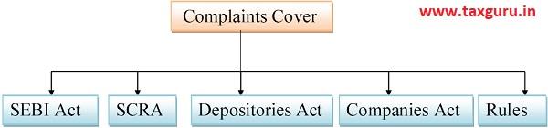 Complaints Cover