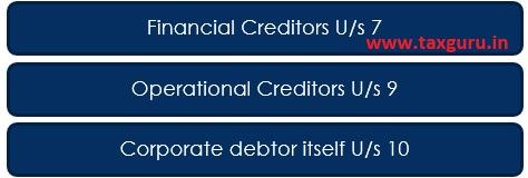Financial Creditors