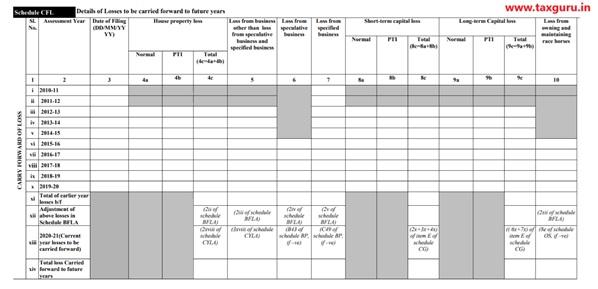 Form ITR 5 Sugam Image 6