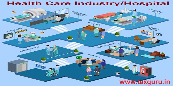 Health Care Industry or Hospital
