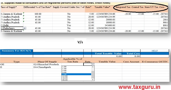 How Anx-1 Sheet is Different from GSTR-1 offline Excel Sheet