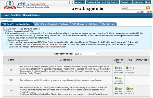 ITR-1 and ITR-4 available for e-filing