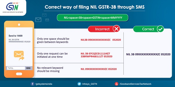 Know the correct way of filing NIL GSTR-3B through SMS- Image 2