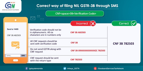Know the correct way of filing NIL GSTR-3B through SMS- Image 3