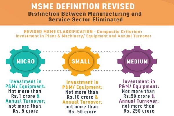 MSME Definition Revised