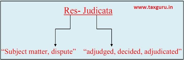 Res- Judicata