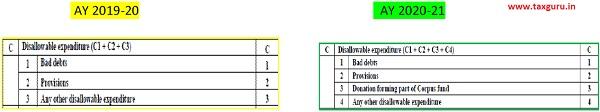 Schedule ER –Part C