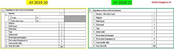 Schedule ER-Part B