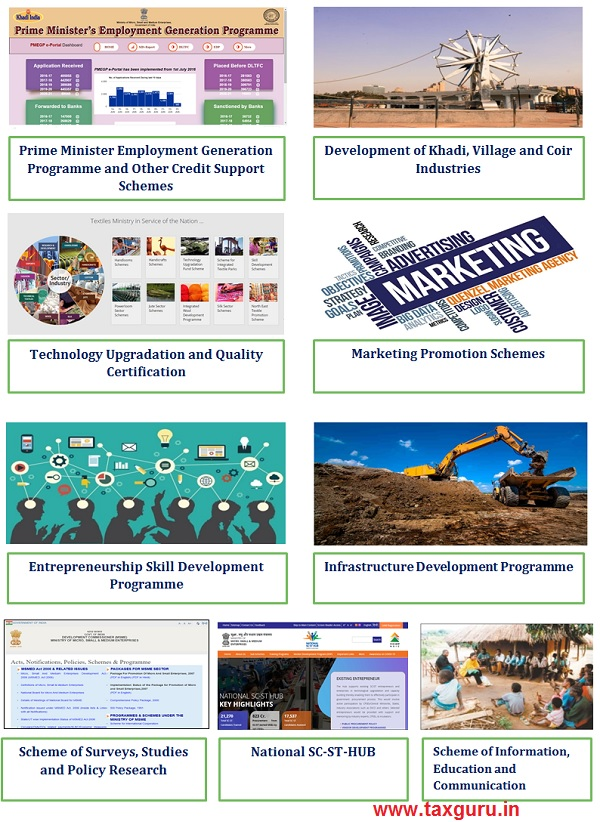 Schemes Active for MSME sector