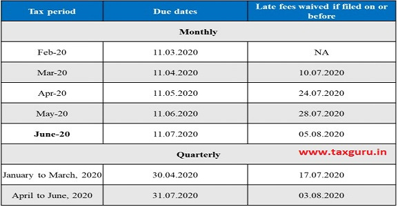 Waiver of late fees – GSTR-1