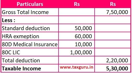 calculate his taxable income