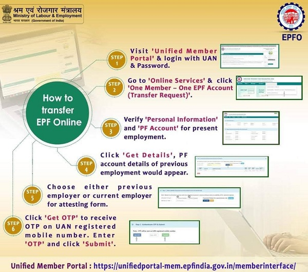 how to transfer EPF online