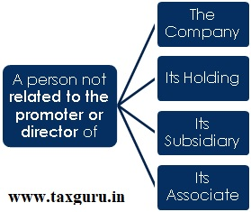 related to the promoter or director
