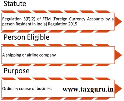 Account By Shipping Or Airline Company