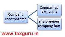 Company Incorporated