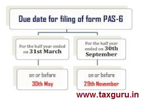 Due Date for filing of Form PAS - 6