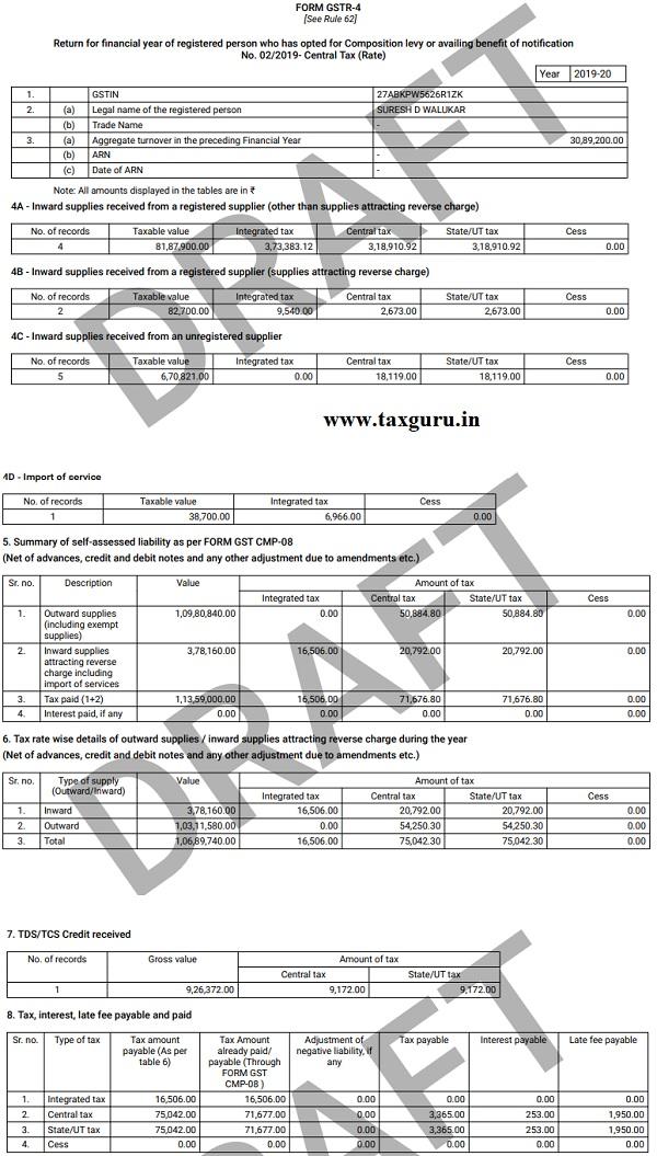 Filing Form GSTR-4 (Annual Return) (For FY 2019-20 Onwards) Image 46