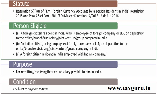 Foreign Currency Account For ReceivingRemitting Salary