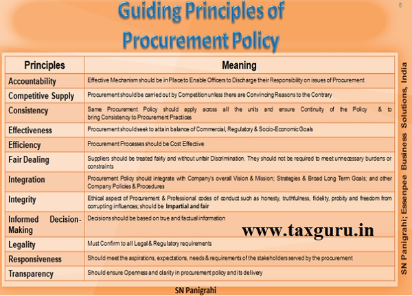 Guiding principles of procurement Policy