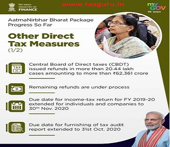 Other Direct Tax Measures