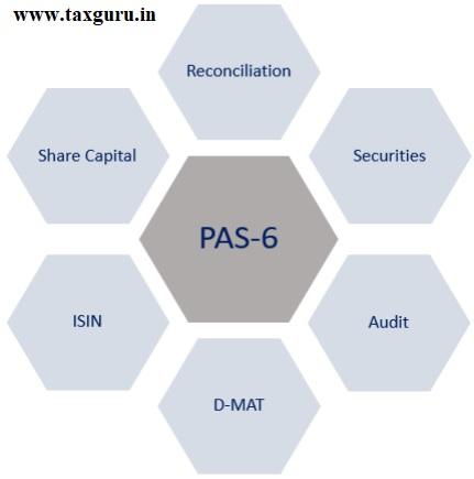 PAS-6