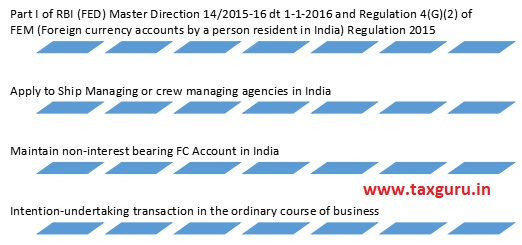 crew managing agencies in India