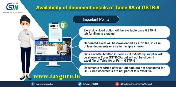 Availability of document details of table 8A of GSTR-9 Image 3