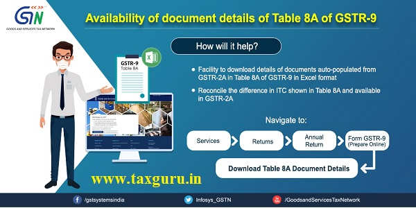 Availability of document details of table 8A of GSTR-9 Image 4