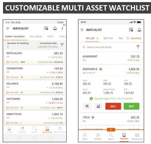 Customizable & Multi Asset Watchlist