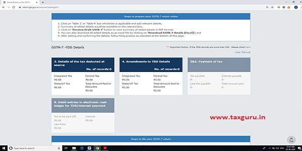 Debit entries in electronic cash ledger