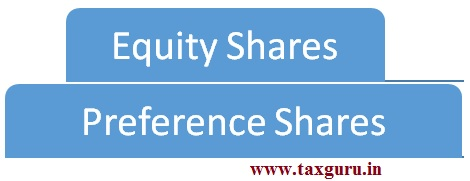 Equity & Preference Shares