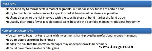 Index Fund Vs Actively Managed Fund