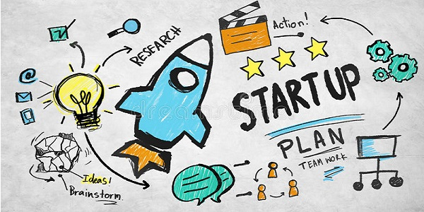 Start up plan Teamwork
