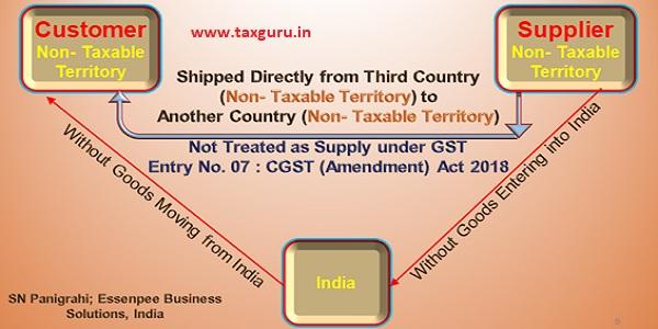 taxable territory