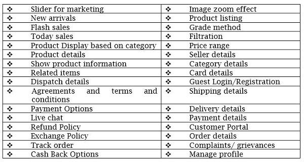 website of e-com industries