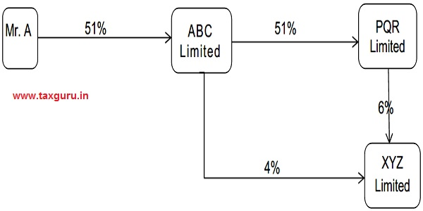 ABC Limited
