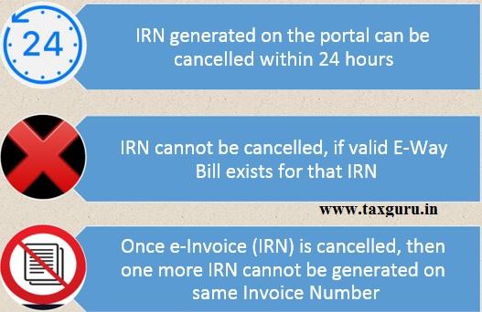 Cancellation of IRN