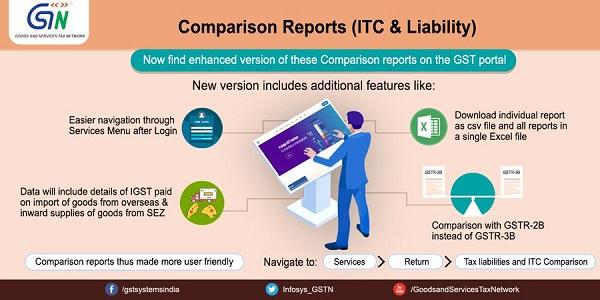 Enhanced version of Comparison Reports on GST Portal
