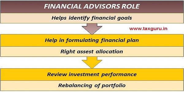 Financial Advisors Role