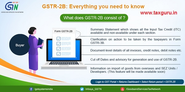 GSTR-2B Everything you need to know 2