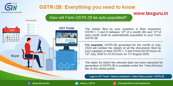 GSTR-2B Everything you need to know 3