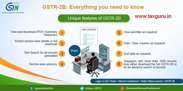 GSTR-2B Everything you need to know 4
