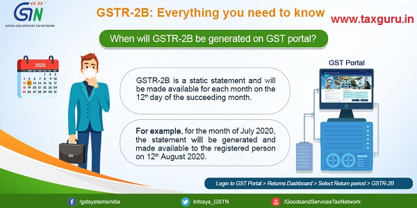 GSTR-2B Everything you need to know 5