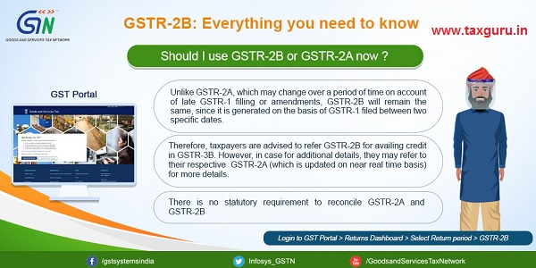 GSTR-2B Everything you need to know 6