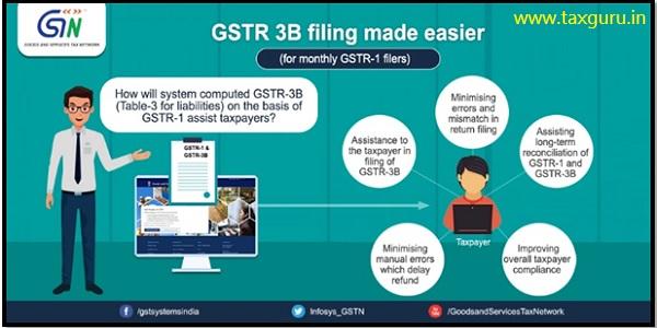 GSTR 3B filing made easier